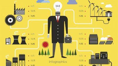 Maak een infografisch cv